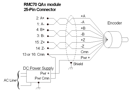 quadwiring incremental encoder wiring diagram wiring diagram and schematic kubler encoder wiring diagram at mr168.co